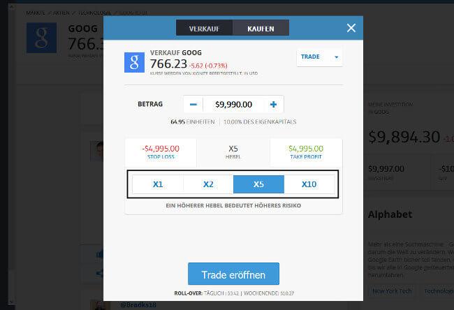 Social Trading Erfahrung